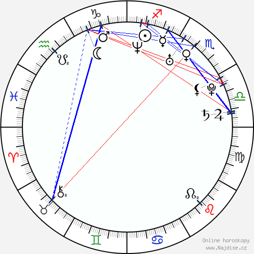 Sari Fawasi Abboud wikipedie wiki 2018, 2019 horoskop
