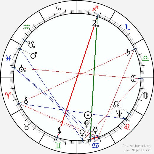 Šárka Štembergová wikipedie wiki 2019, 2020 horoskop