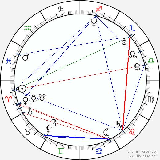 Sascha Radetsky wikipedie wiki 2018, 2019 horoskop