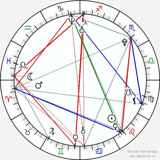 Sasha Jackson wikipedie wiki 2019, 2020 horoskop