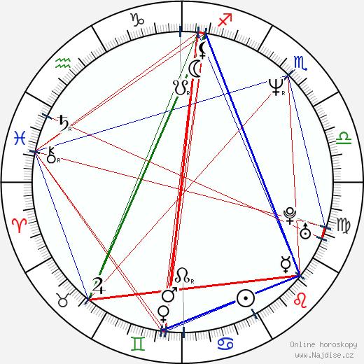 Saskia Valencia wikipedie wiki 2019, 2020 horoskop