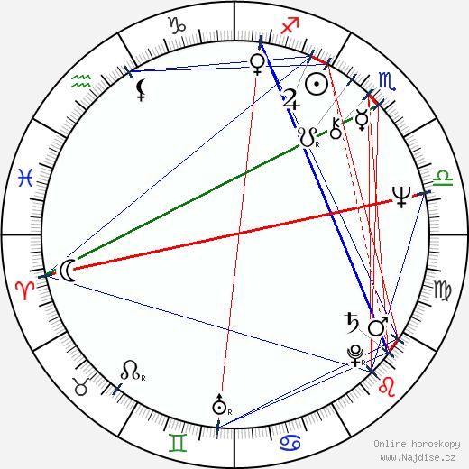 Sasson Gabai wikipedie wiki 2018, 2019 horoskop