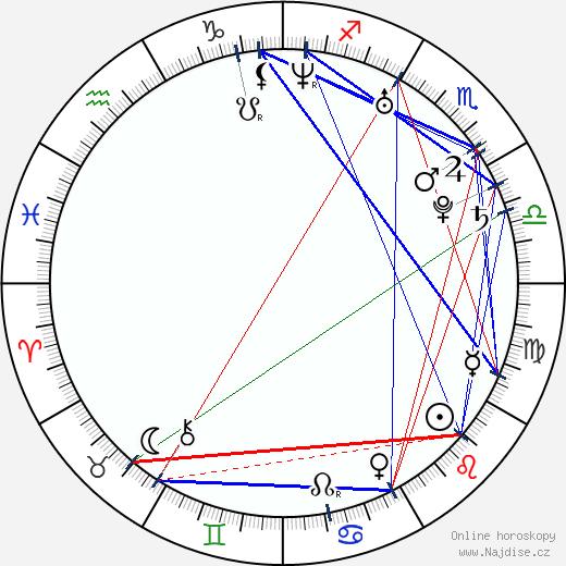 Sasu Hovi wikipedie wiki 2018, 2019 horoskop