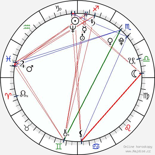 Satomi Išihara wikipedie wiki 2018, 2019 horoskop