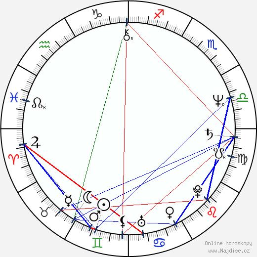 Satu i Hassi wikipedie wiki 2018, 2019 horoskop
