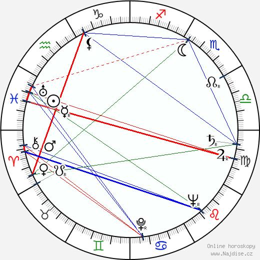 Saul Zaentz wikipedie wiki 2017, 2018 horoskop