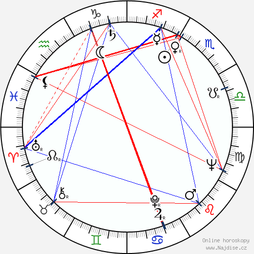 Saulo Haarla wikipedie wiki 2018, 2019 horoskop