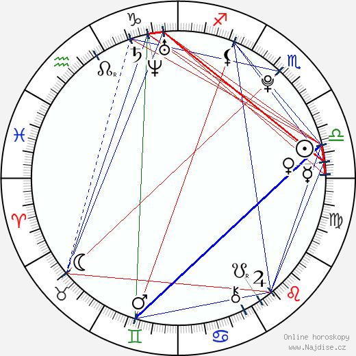 Scarlett Byrne wikipedie wiki 2018, 2019 horoskop