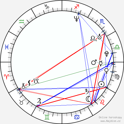 Scott Caan wikipedie wiki 2017, 2018 horoskop