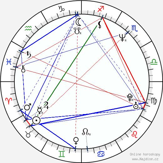 Scott Coffey wikipedie wiki 2019, 2020 horoskop