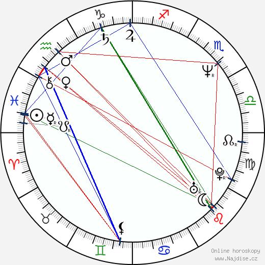 Scott Frank wikipedie wiki 2017, 2018 horoskop