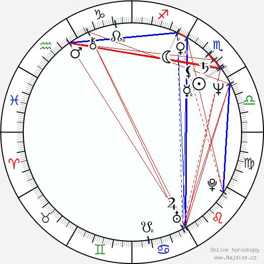 Scott Jaeck wikipedie wiki 2019, 2020 horoskop