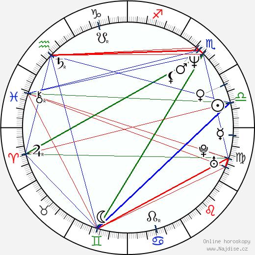Scott Mabbutt wikipedie wiki 2017, 2018 horoskop