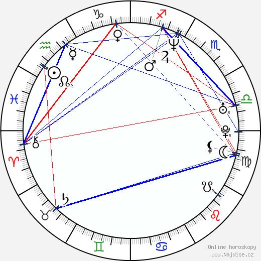 Scott Menville wikipedie wiki 2020, 2021 horoskop