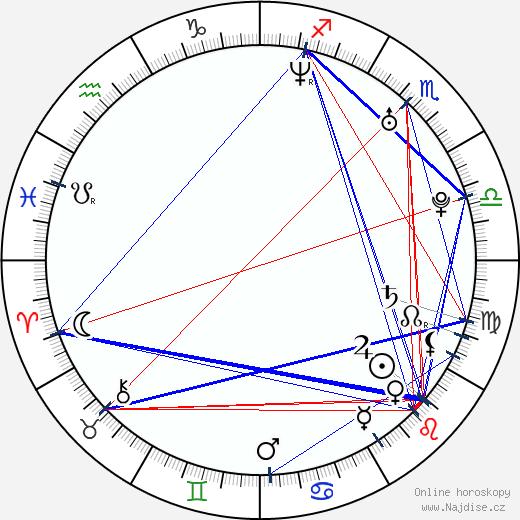 Scott Zabielski wikipedie wiki 2018, 2019 horoskop