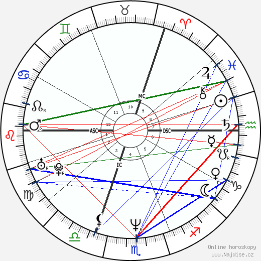 Seal wikipedie wiki 2020, 2021 horoskop