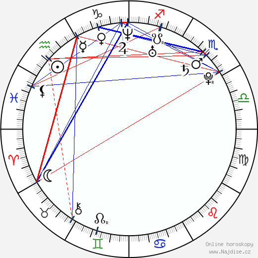 Sean Bergenheim wikipedie wiki 2017, 2018 horoskop