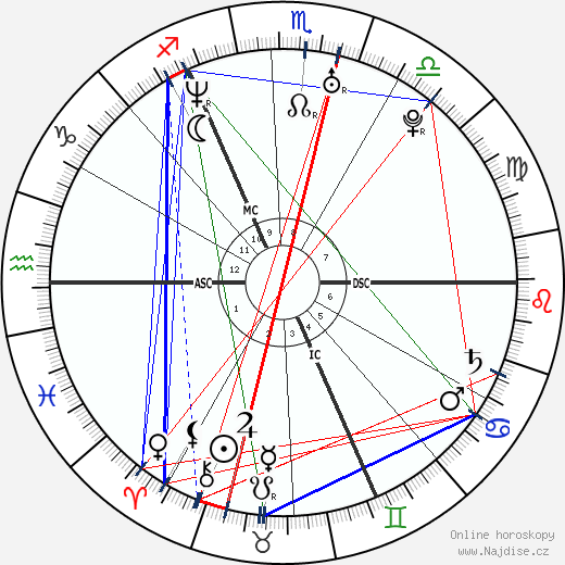 Sean Maguire wikipedie wiki 2019, 2020 horoskop