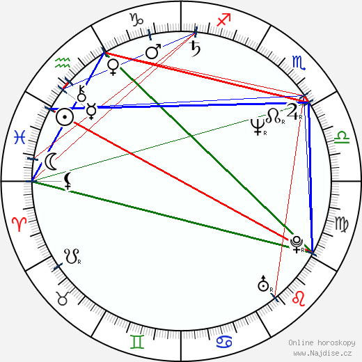 Sean Michaels wikipedie wiki 2018, 2019 horoskop