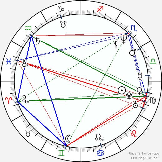 Sean O'Bryan wikipedie wiki 2018, 2019 horoskop