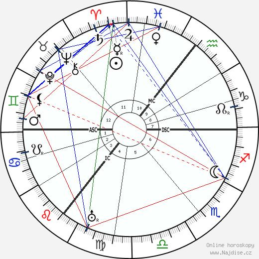 Sean O'Casey wikipedie wiki 2017, 2018 horoskop