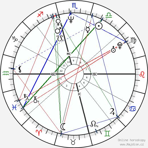 Sean Patrick Flanery wikipedie wiki 2018, 2019 horoskop
