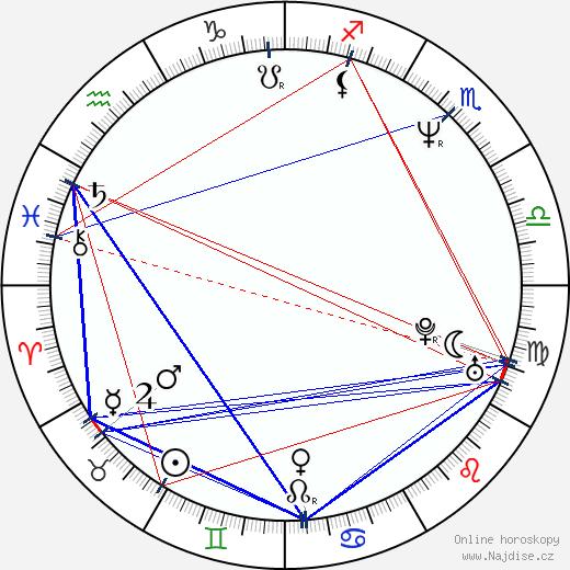 Sean Whalen wikipedie wiki 2018, 2019 horoskop
