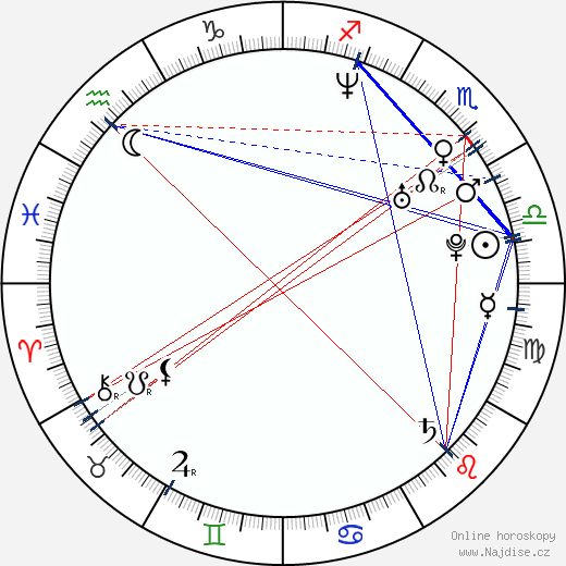 Seann William Scott wikipedie wiki 2019, 2020 horoskop