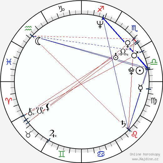 Seann William Scott wikipedie wiki 2018, 2019 horoskop