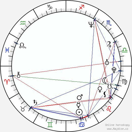 Sebastiaan Labrie wikipedie wiki 2017, 2018 horoskop
