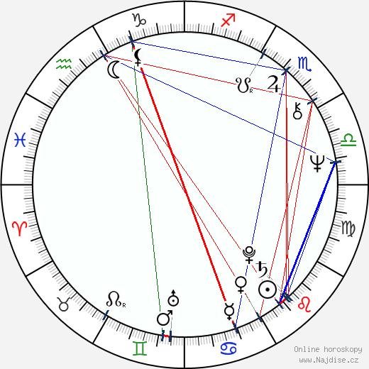Sebastian Graham Jones wikipedie wiki 2018, 2019 horoskop