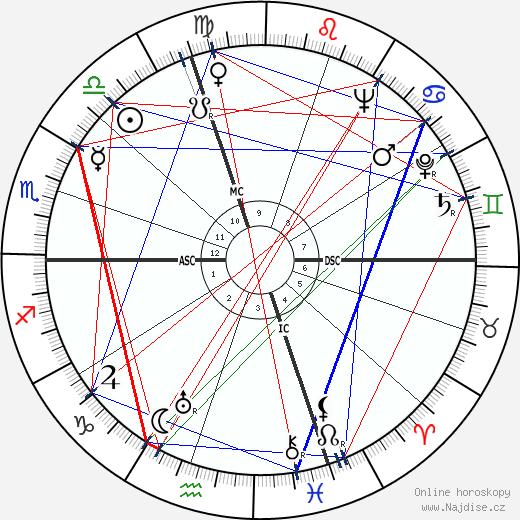 Secondo Ricci wikipedie wiki 2018, 2019 horoskop