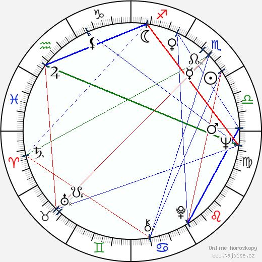 Seija Haarala wikipedie wiki 2017, 2018 horoskop