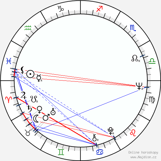 Seija Saarikivi wikipedie wiki 2017, 2018 horoskop
