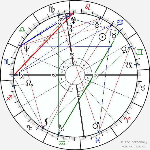 Sela Ward wikipedie wiki 2020, 2021 horoskop