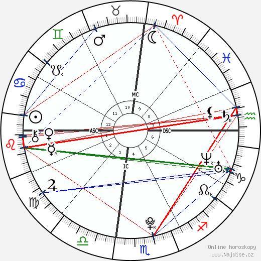 Selena Gomez wikipedie wiki 2020, 2021 horoskop