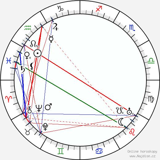 Selim Palmgren wikipedie wiki 2018, 2019 horoskop