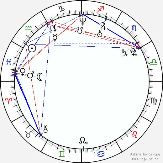 Selita Ebanks wikipedie wiki 2018, 2019 horoskop