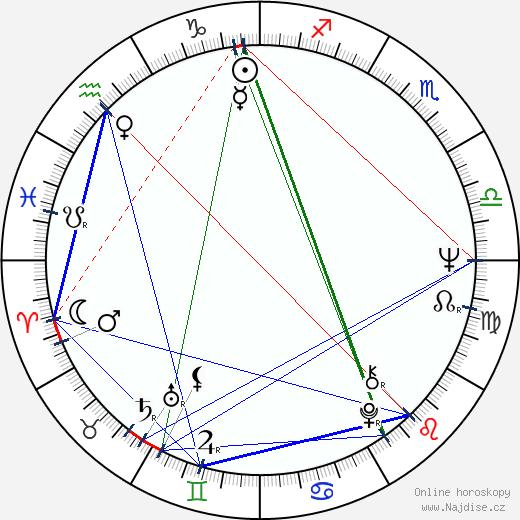 Şener Şen wikipedie wiki 2017, 2018 horoskop