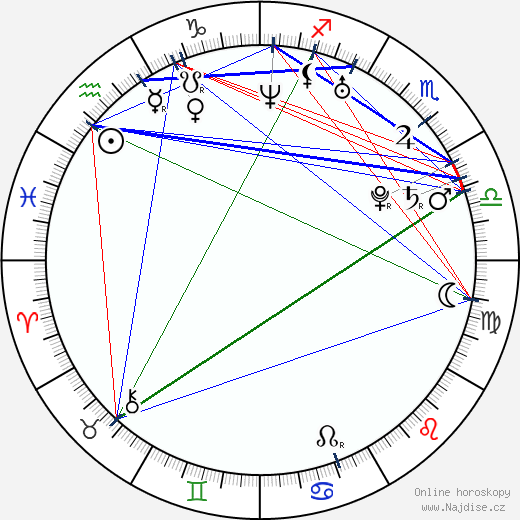 Seok-jin Ha wikipedie wiki 2017, 2018 horoskop