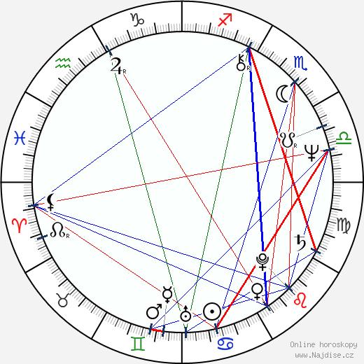 Sepp Schauer wikipedie wiki 2018, 2019 horoskop