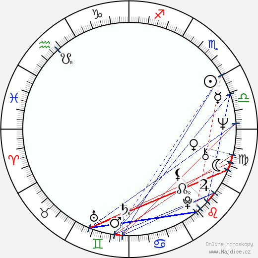 Seppo Paakkunainen wikipedie wiki 2018, 2019 horoskop