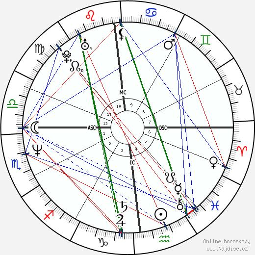 Serge Gaillard wikipedie wiki 2018, 2019 horoskop