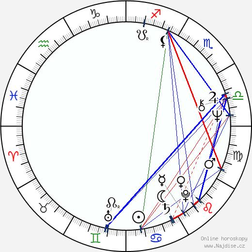 Serge-Henri Valcke wikipedie wiki 2018, 2019 horoskop