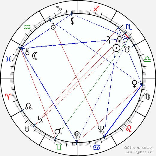 Sergej Stoljarov wikipedie wiki 2019, 2020 horoskop