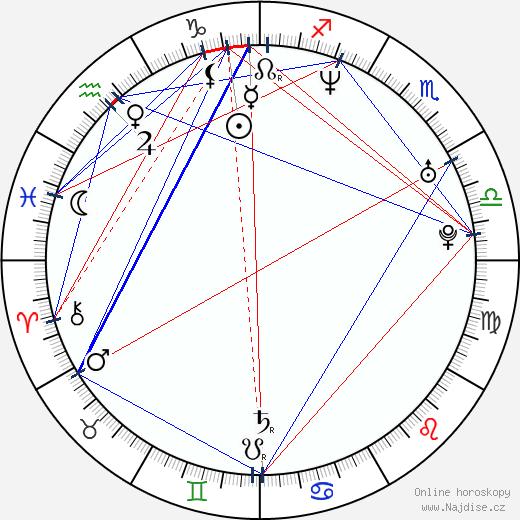 Sergio Barrejón wikipedie wiki 2017, 2018 horoskop