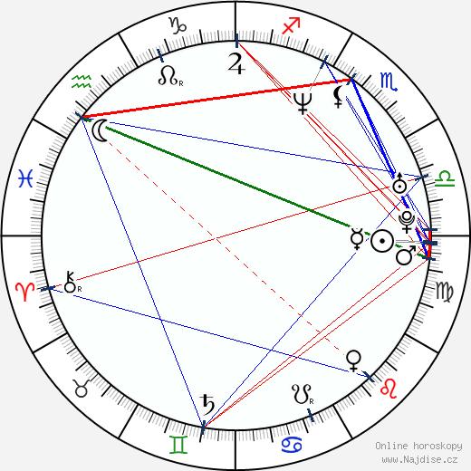 Sergio Di Zio wikipedie wiki 2019, 2020 horoskop