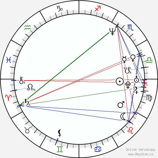 Sérgio Machado wikipedie wiki 2018, 2019 horoskop