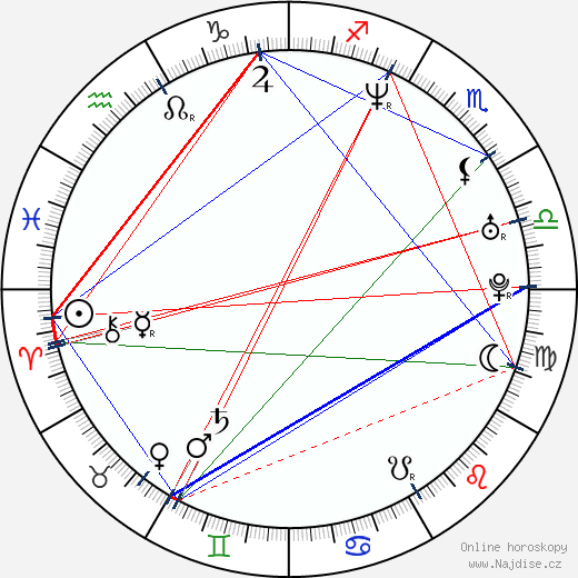 Serhan Yavaş wikipedie wiki 2019, 2020 horoskop