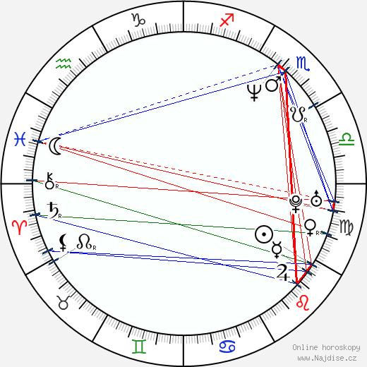 Serj Tankian wikipedie wiki 2019, 2020 horoskop